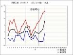 温度グラフ_1001M_08.JPG